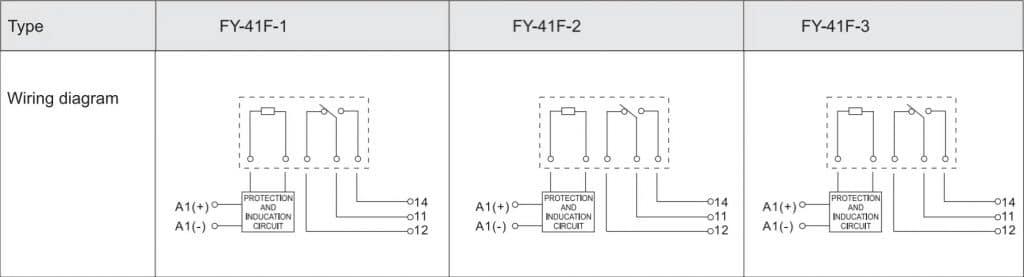 GEYA RELAY MODULE FY 41F wiring diagram